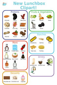 I've added more clipart to the Lunch Box Checklist. This is a great tool to help your kids make a healthy lunch - whether they're taking it to school, or eating lunch at home! You can try this for free, or make your own here.