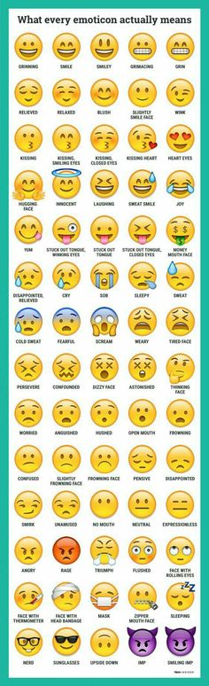 what every emoticon really means What exactly all the different emojis actually mean.What exactly all the different emojis actually mean. Emoji Defined, Emoticons, Simple Life Hacks, Things To Know, Good To Know, Cool Ideas, Art Ideas, Just In Case, Helpful Hints