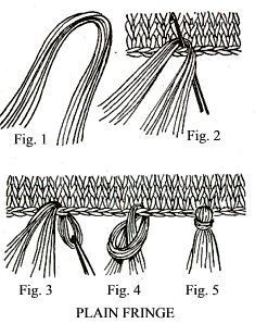 Sewing Business Blog » How To Make Fringe