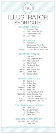 Illustrator Toolbar Shortcuts from Nicole's Classes: Print, and tack up beside the computer until you learn these!