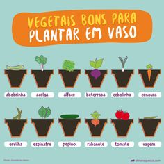 design your life Eco Garden, Garden Care, Dream Garden, Comment Planter, Plants Are Friends, Home Room Design, Design Your Life, Green Life, Plant Care