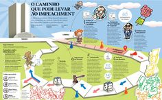 infográfico + caminho - Pesquisa Google