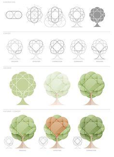 Unique Soft Color Logo Designs with Yoga | iBrandStudio
