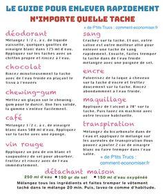 Le Guide Pratique Pour Enlever RAPIDEMENT N'importe Quelle Tache.