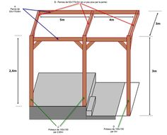 1000 images about pergola on pinterest pergolas kiwi and euro. Black Bedroom Furniture Sets. Home Design Ideas