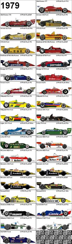 Formula One Grand Prix 1979 Cars