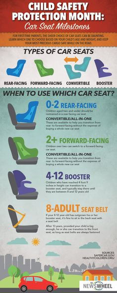 Do you know the age when a baby can ride in a forward facing car seat or if you have the proper child car seat? If not, be check out our handy guide.