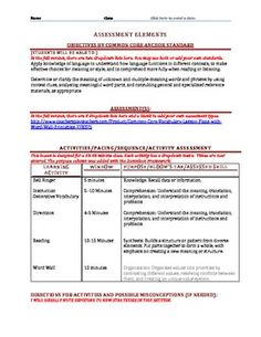 Grades  Common Core Math Standards Posters  Ccss Overview