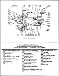 84Vettecrossfireenginelocations