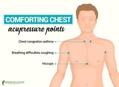 Stop! before you reach out for OTP pills, to get rid of #ChestCongestion try these #Acupressure points instead. #HealthAndWellness #ModernReflexology Visit Here: http://www.modernreflexology.com/