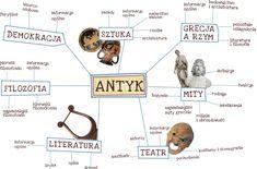 prezentacja antyk School Notes, Science For Kids, Learn English, Art History, Education, Learning, Beautiful, Final Test, Olaf