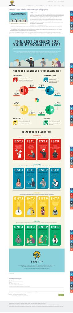 Does your current job fit your personality? I've always been fascinated by the intersection of personality and career. The Myers-Briggs Type Indicator (MBTI) personality test is a widely know… Myers Briggs Personality Types, Myers Briggs Personalities, Mbti Personality, Sanguine Personality, Career Planning, Career Advice, Career Quiz, Career Path, Career Choices