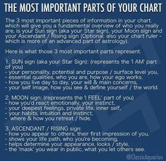 Comforting volunteered zodiac chart Find Out Learn Astrology, Tarot Astrology, Astrology And Horoscopes, Astrology Numerology, Astrology Chart, Astrology Zodiac, Astrology Signs, Zodiac Signs, Scorpio Moon