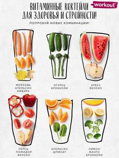 How To Go About Setting Your Daily Nutrition Goals Healthy Breakfast Recipes, Raw Food Recipes, Healthy Drinks, Healthy Snacks, Vegetarian Recipes, Healthy Eating, Healthy Recipes, Proper Nutrition, Nutrition Tips