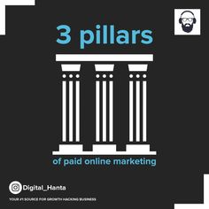 All the ad platforms have fundamentally similar structure when it comes to online paid marketing. Business leaders can simplify planning campaigns in 3 categories mentioned and let the subordinates execute the plan properly. . Follow @digital_hanta for more #DigitalMarketingKnowledge . . #onlinemarketingknowhow #DigitalMarketingSkills #digitalindia #NewIndia #MakeInIndia #InorganicMarketing #marketingfundamentals #Entreprenuers #Success #MarketingTips Online Marketing, Digital Marketing, Digital India, Business Leaders, Growth Hacking, News India, Platforms, Knowledge, Tech Companies