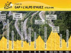 Tour de France : la 18e étape : Gap-L'Alpe d'Huez - Le spectacle devrait être au rendez-vous dans les Alpes avec ce jeudi la mythique ascension de L'Alpe d'Huez, à effectuer deux fois par le peloton.