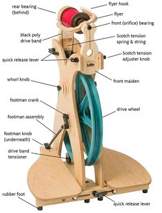 Sidekick Spinning Wheel – Schacht Spindle Company