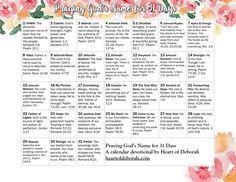 Adaptable image regarding free printable names of god