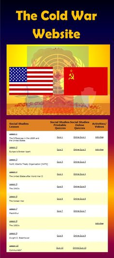 Student friendly lessons, quizzes and activities about the 1940's and 1950's Cold War.