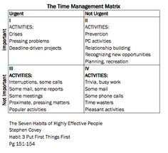 Pin By Laurie M On Inspiration Sayings Time Management Management Self Improvement Tips