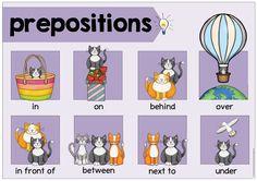 """Plakat """"prepositions""""  Das nächste Englischplakat  zim Thema """"prepositions"""" ist fertig. Ich habe dazu die gängigsten """"prepositions"""" bildlic..."""