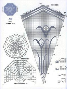 A Book of Crochet Lace (Chinese) — Яндекс. Crochet Tablecloth Pattern, Crochet Doily Diagram, Crochet Yoke, Filet Crochet Charts, Crochet Round, Crochet Squares, Thread Crochet, Irish Crochet, Crochet Patterns