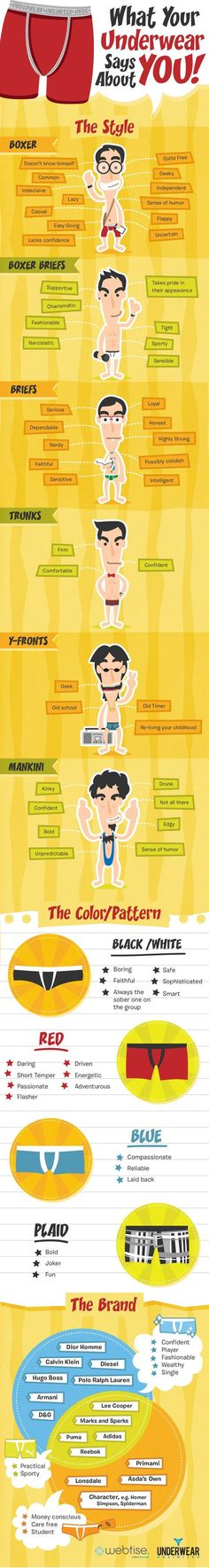 Was Eure Underwear über euch verrät… #Infografik !! So so ..! via http://www.underwearunlimited.co.uk/