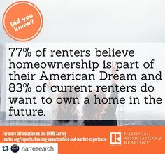 #Repost @narresearch with @repostapp. ・・・ The new Housing Opportunities and Market Experience (HOME) report was created to monitor consumer sentiment about the housing market. This new report covers core topics that will be tracked on a monthly basis such as views on housing as a good financial investment, whether homeownership is part of the American Dream, if now is a good time to buy or sell a home and perception of home price changes. This HOME survey will be released on a quarterly…