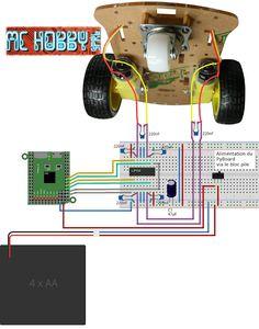 PyBoard-a-Roulette: Plateforme robotique à utiliser avec MicroPython PyBoard