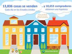 13,836 casas se venden cada dia en los Estados Unidos!