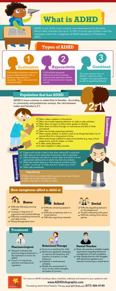 What is ADHD.  Clear info-graphic - useful for those people who don't have much experience with ADHD.  I would disagree that the ratio of boys to girls is really 2:1 - it's more likely that many more girls remain undiagnosed.