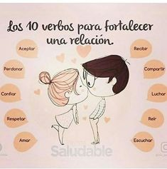 Amor un recordatorio para los dos Perfect Love, Cute Love, Love You, My Love, Words Quotes, Love Quotes, Inspirational Quotes, Sayings, Frases Love
