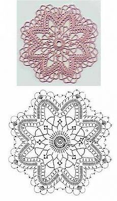 Captivating All About Crochet Ideas. Awe Inspiring All About Crochet Ideas. Crochet Snowflake Pattern, Crochet Mandala Pattern, Crochet Stars, Crochet Snowflakes, Crochet Doily Patterns, Crochet Diagram, Thread Crochet, Crochet Designs, Crochet Doilies