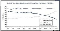 """Képtalálat a következőre: """"time people spend on internet per day"""""""