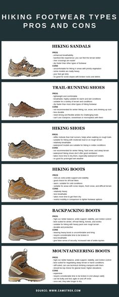 bc36d424bd7 13 Best Backpacking Boots images in 2017 | Backpacking boots ...