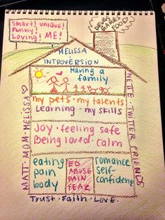 draw a house with DBT technique #DBT #therapy #ideas