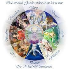 Talking about Goddess Wheels and the Wheel of Ana, from Kathy Jones. Priestess of Avalon, Priestess of the Goddess, by Kathy Jones The Ancient British Goddes. Wiccan Witch, Witchcraft, Mists Of Avalon, Wheel Of Life, Beltane, Gods And Goddesses, Book Of Shadows, Deities, Mythology