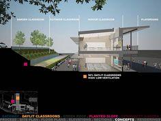 Section Diagram - Montclair Elementary School - Architecture - Gould Evans