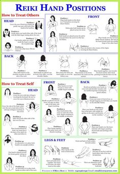 reiki hand placement - Google Search