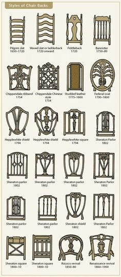 Names of Chair back styles