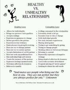 Healthy vs. Unhealthy Relationships #zoeyholguintherapy #youareenough #getridofshittyrelationships #badasswomen #codependencycounseling
