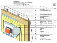 1000 images about case prefabbricate on pinterest haus for Case prefabbricate in puglia