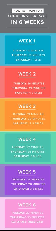 Follow this 6-week plan to train for your first 5K! Run/walk for the amount of time listed.