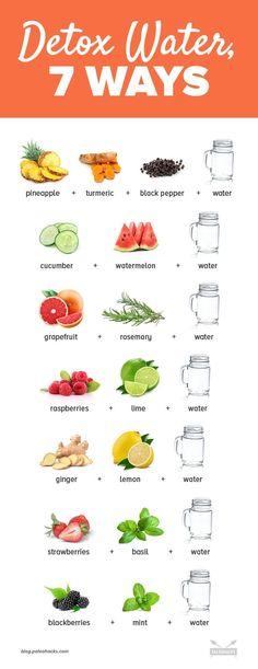Detox With These 7 Fruit-Infused Water Recipes day detox diät diät 3 tage drinks rezepte rezepte abnehmen smoothie rezepte toxins wasser rezepte weightloss Healthy Detox, Healthy Smoothies, Healthy Drinks, Healthy Eating, Healthy Recipes, Diet Detox, Healthy Water, Detox Foods, Smoothie Detox