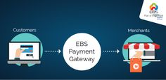 Boost your online business with EBS, the best payment gateway service provider in India. We offer online payment processing services, E-Commerce payment solutions & credit card payment gateway service.