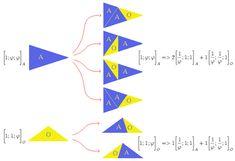 Pavage de Penrose - Wikipédia
