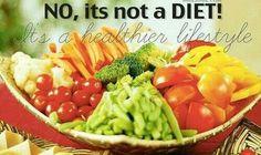Healthy Lifestyle: