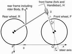 Article divulgatiu sobre les lleis físiques que intervenen en una bicicleta