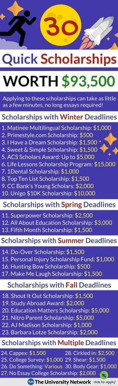 30 Quick Scholarships Worth $93,500 | The University Network