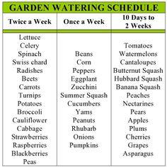 Garden Watering Schedule